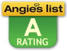 Agnies List A Rating